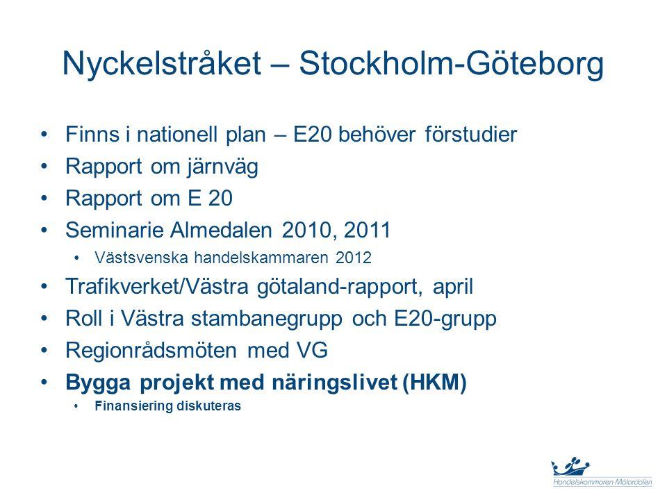 Nyckelstråket – Stockholm-Göteborg Finns i nationell plan – E20 behöver förstudier Rapport om järnväg Rapport om E 20 Seminarie Almedalen 2010, 2011 V
