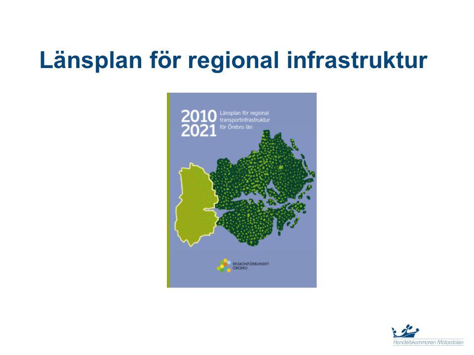 Länsplan för regional infrastruktur