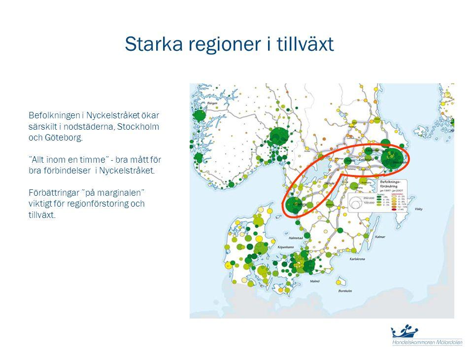 """Starka regioner i tillväxt Befolkningen i Nyckelstråket ökar särskilt i nodstäderna, Stockholm och Göteborg. """"Allt inom en timme"""" - bra mått för bra f"""
