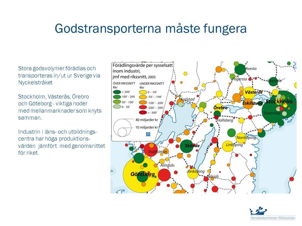 Godstransporterna måste fungera Stora godsvolymer förädlas och transporteras in/ut ur Sverige via Nyckelstråket Stockholm, Västerås, Örebro och Götebo