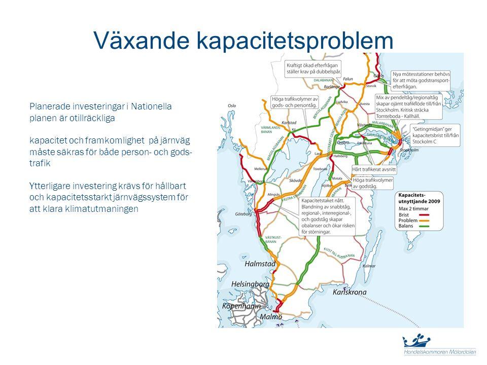 Växande kapacitetsproblem Planerade investeringar i Nationella planen är otillräckliga kapacitet och framkomlighet på järnväg måste säkras för både pe