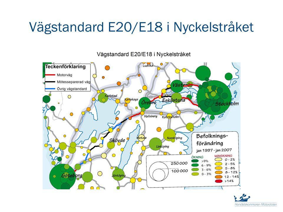 Vägstandard E20/E18 i Nyckelstråket