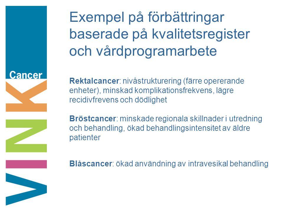 Exempel på förbättringar baserade på kvalitetsregister och vårdprogramarbete Rektalcancer: nivåstrukturering (färre opererande enheter), minskad kompl