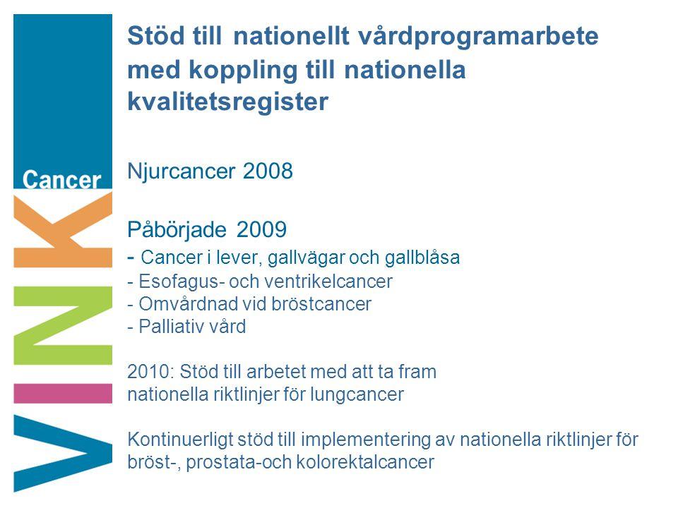 Stöd till nationellt vårdprogramarbete med koppling till nationella kvalitetsregister Njurcancer 2008 Påbörjade 2009 - Cancer i lever, gallvägar och g
