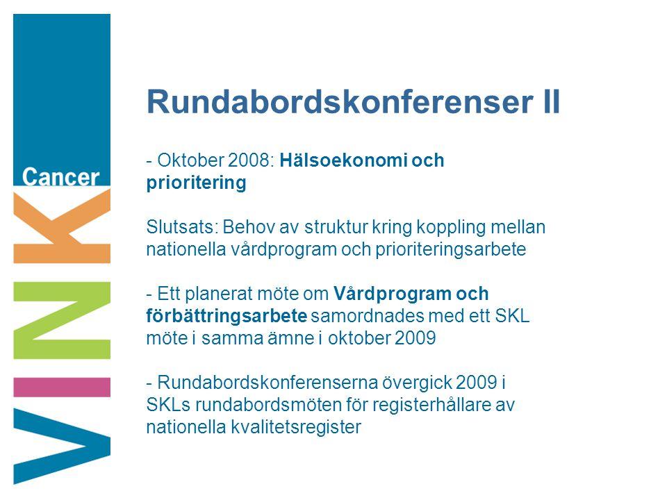 Rundabordskonferenser II - Oktober 2008: Hälsoekonomi och prioritering Slutsats: Behov av struktur kring koppling mellan nationella vårdprogram och pr