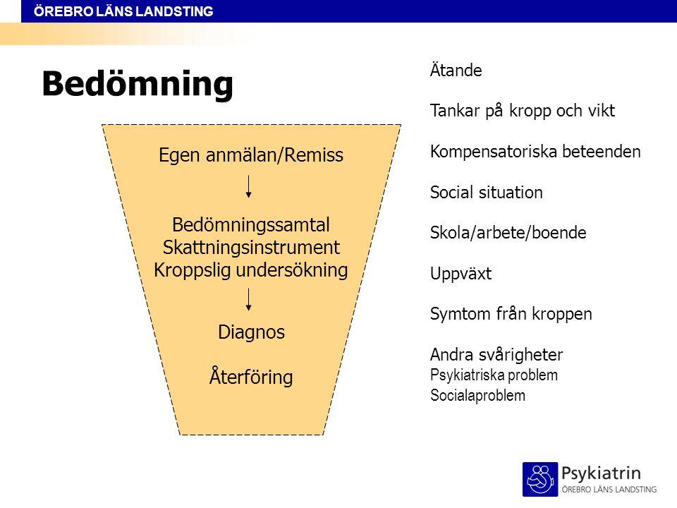 ÖREBRO LÄNS LANDSTING Bedömning Egen anmälan/Remiss Bedömningssamtal Skattningsinstrument Kroppslig undersökning Diagnos Återföring Ätande Tankar på k