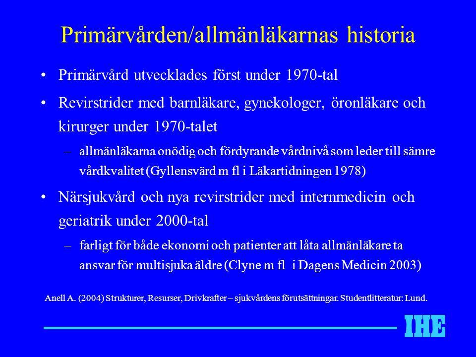 Primärvården/allmänläkarnas historia Primärvård utvecklades först under 1970-tal Revirstrider med barnläkare, gynekologer, öronläkare och kirurger under 1970-talet –allmänläkarna onödig och fördyrande vårdnivå som leder till sämre vårdkvalitet (Gyllensvärd m fl i Läkartidningen 1978) Närsjukvård och nya revirstrider med internmedicin och geriatrik under 2000-tal –farligt för både ekonomi och patienter att låta allmänläkare ta ansvar för multisjuka äldre (Clyne m fl i Dagens Medicin 2003) Anell A.