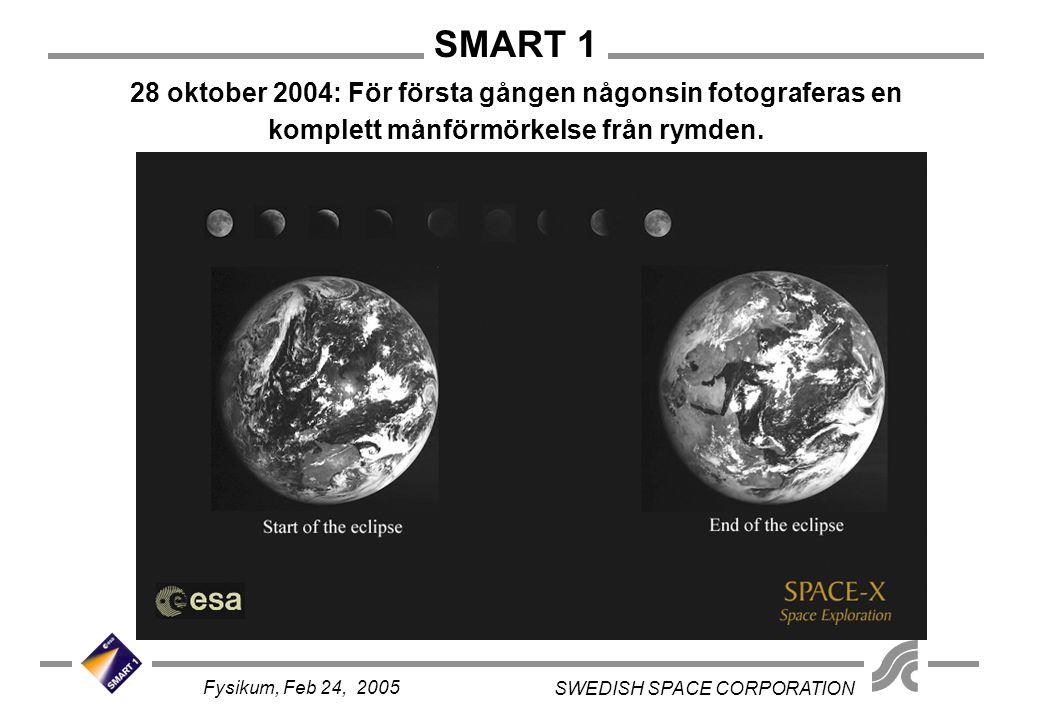 SMART 1 SWEDISH SPACE CORPORATION Fysikum, Feb 24, 2005 28 oktober 2004: För första gången någonsin fotograferas en komplett månförmörkelse från rymde