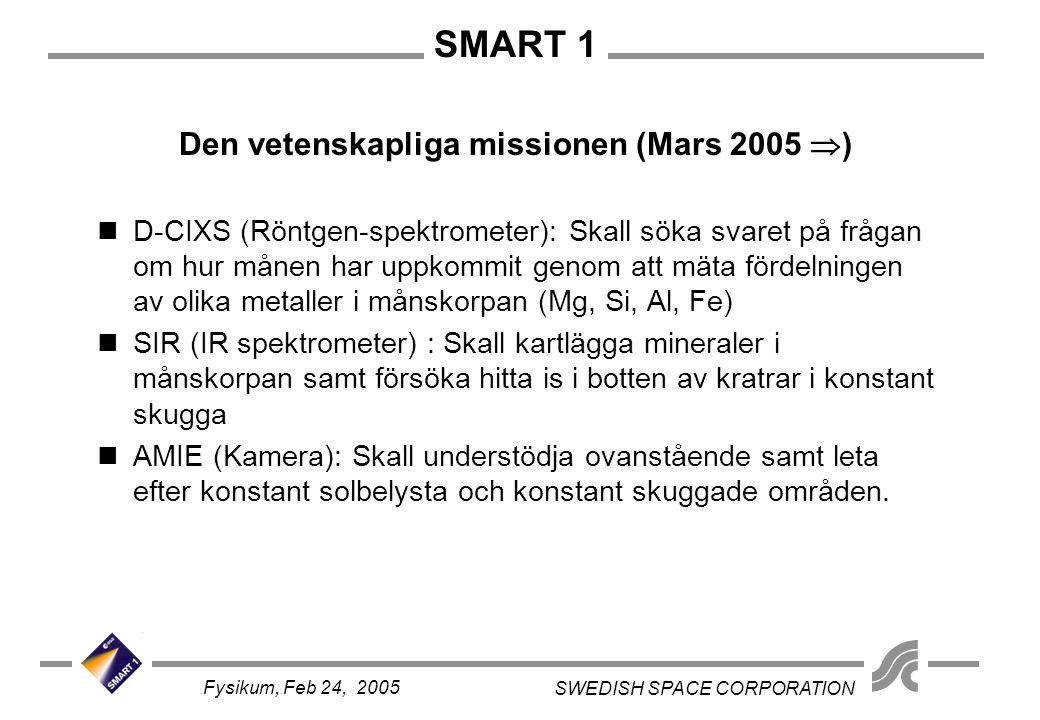 SMART 1 SWEDISH SPACE CORPORATION Fysikum, Feb 24, 2005 Den vetenskapliga missionen (Mars 2005  ) D-CIXS (Röntgen-spektrometer): Skall söka svaret på