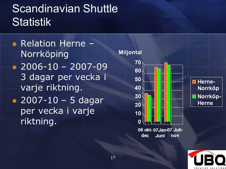 17 Scandinavian Shuttle Statistik Relation Herne – Norrköping 2006-10 – 2007-09 3 dagar per vecka i varje riktning. 2007-10 – 5 dagar per vecka i varj