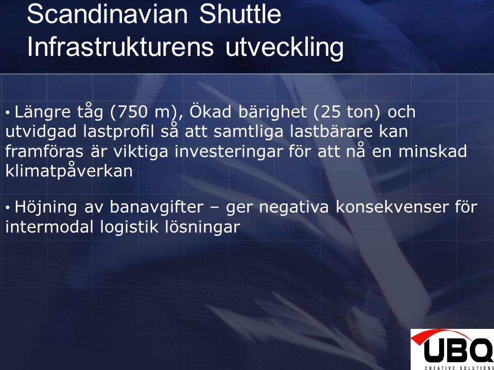 Scandinavian Shuttle Infrastrukturens utveckling 29 Längre tåg (750 m), Ökad bärighet (25 ton) och utvidgad lastprofil så att samtliga lastbärare kan
