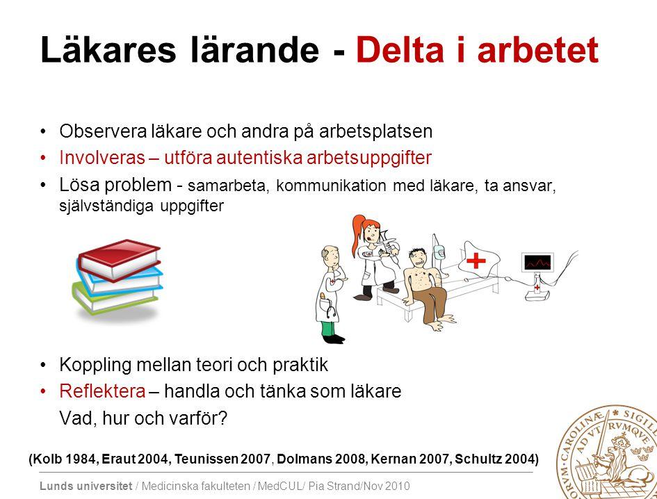Lunds universitet / Medicinska fakulteten / MedCUL/ Pia Strand/Nov 2010 Läkares lärande - Delta i arbetet Observera läkare och andra på arbetsplatsen Involveras – utföra autentiska arbetsuppgifter Lösa problem - samarbeta, kommunikation med läkare, ta ansvar, självständiga uppgifter Koppling mellan teori och praktik Reflektera – handla och tänka som läkare Vad, hur och varför.