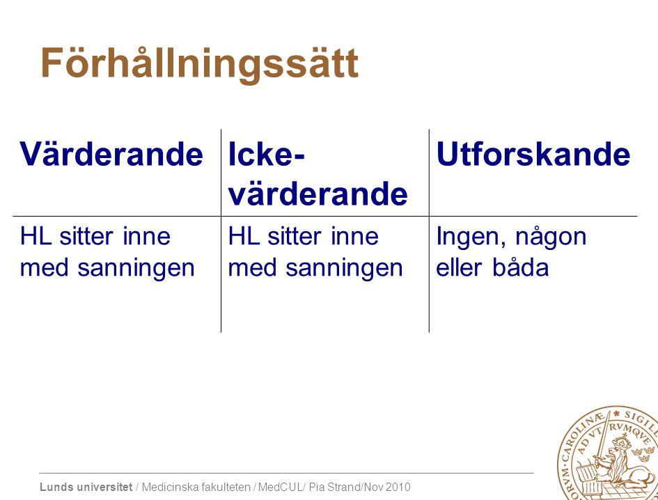 Lunds universitet / Medicinska fakulteten / MedCUL/ Pia Strand/Nov 2010 VärderandeIcke- värderande Utforskande HL sitter inne med sanningen Ingen, någon eller båda Förhållningssätt