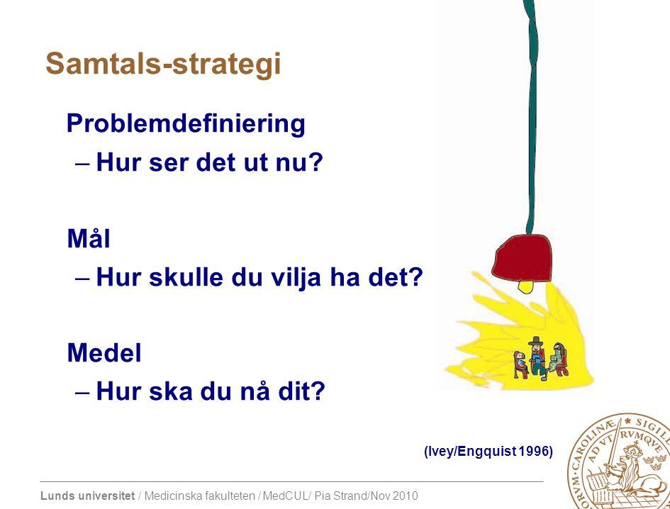 Lunds universitet / Medicinska fakulteten / MedCUL/ Pia Strand/Nov 2010 Problemdefiniering –Hur ser det ut nu.