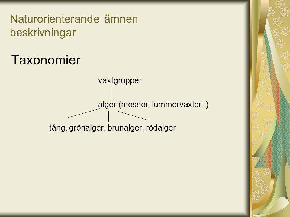 Naturorienterande ämnen beskrivningar Taxonomier växtgrupper alger (mossor, lummerväxter..) tång, grönalger, brunalger, rödalger