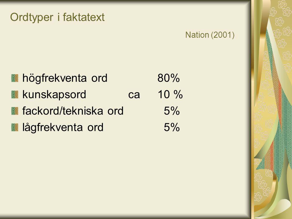 Ordtyper i faktatext Nation (2001) högfrekventa ord 80% kunskapsord ca10 % fackord/tekniska ord 5% lågfrekventa ord 5%