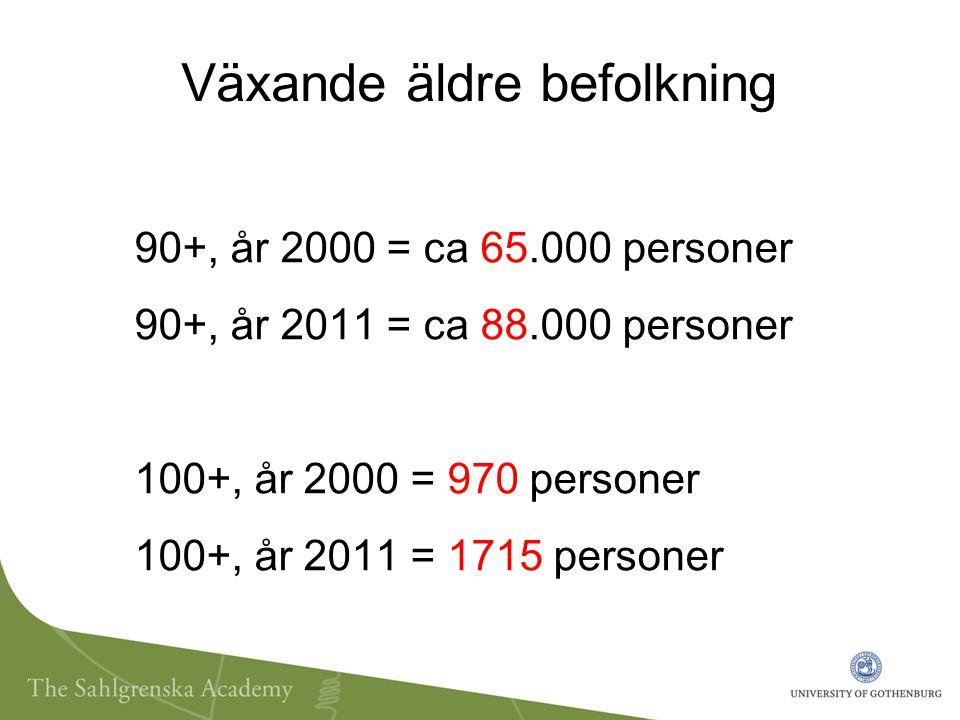 90+, år 2000 = ca 65.000 personer 90+, år 2011 = ca 88.000 personer 100+, år 2000 = 970 personer 100+, år 2011 = 1715 personer Växande äldre befolknin