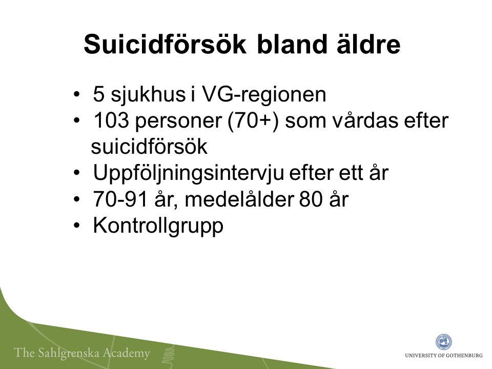 5 sjukhus i VG-regionen 103 personer (70+) som vårdas efter suicidförsök Uppföljningsintervju efter ett år 70-91 år, medelålder 80 år Kontrollgrupp Suicidförsök bland äldre