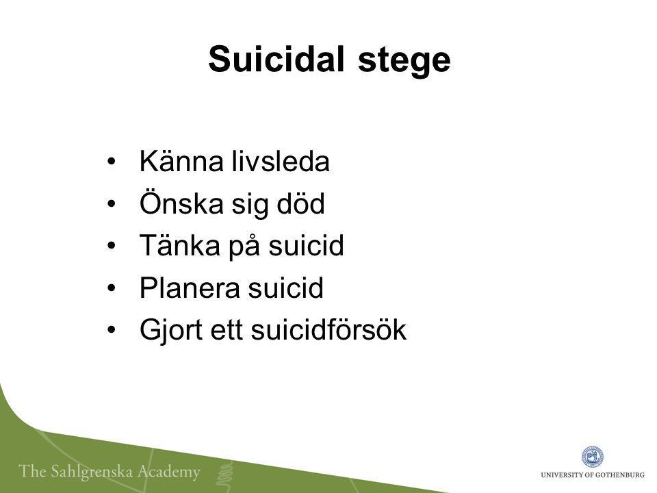 Suicidal stege Känna livsleda Önska sig död Tänka på suicid Planera suicid Gjort ett suicidförsök