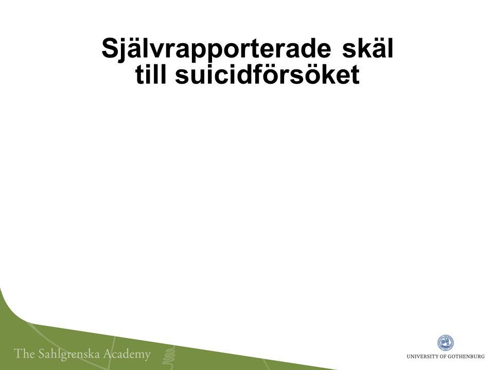 Självrapporterade skäl till suicidförsöket