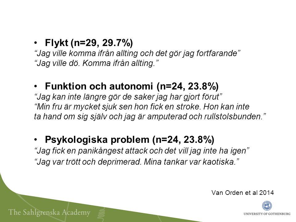 """Flykt (n=29, 29.7%) """"Jag ville komma ifrån allting och det gör jag fortfarande"""" """"Jag ville dö. Komma ifrån allting."""" Funktion och autonomi (n=24, 23.8"""
