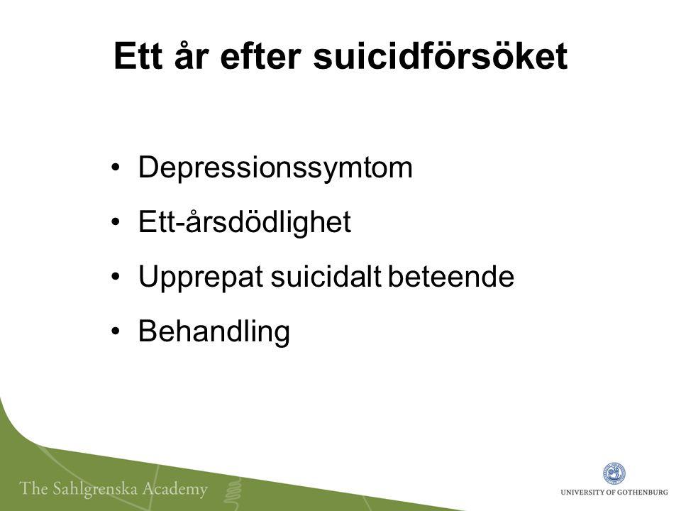 Ett år efter suicidförsöket Depressionssymtom Ett-årsdödlighet Upprepat suicidalt beteende Behandling