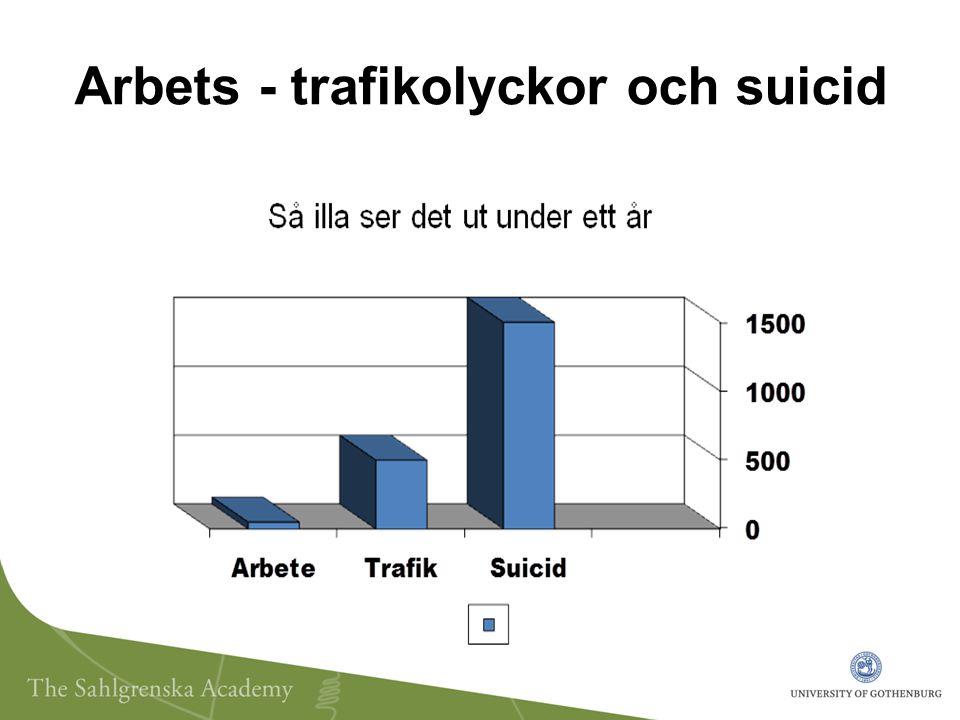 Arbets - trafikolyckor och suicid
