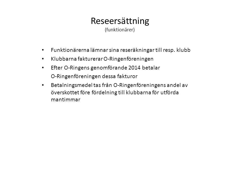 Reseersättning (funktionärer) Funktionärerna lämnar sina reseräkningar till resp.