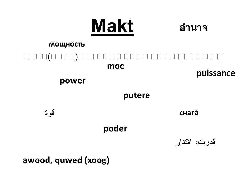 Makt awood, quwed (xoog) poder power قوة   قدرت، اقتدار  putere moc อำนาจ мощность puissance снаг а () () 