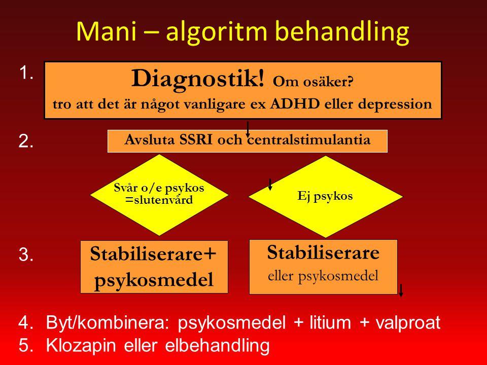 Mani – algoritm behandling Diagnostik.Om osäker.