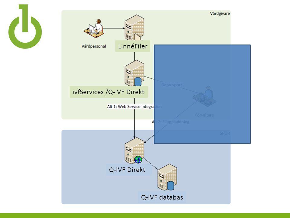 LinnéFiler ivfServices /Q-IVF Direkt Q-IVF Direkt Q-IVF databas