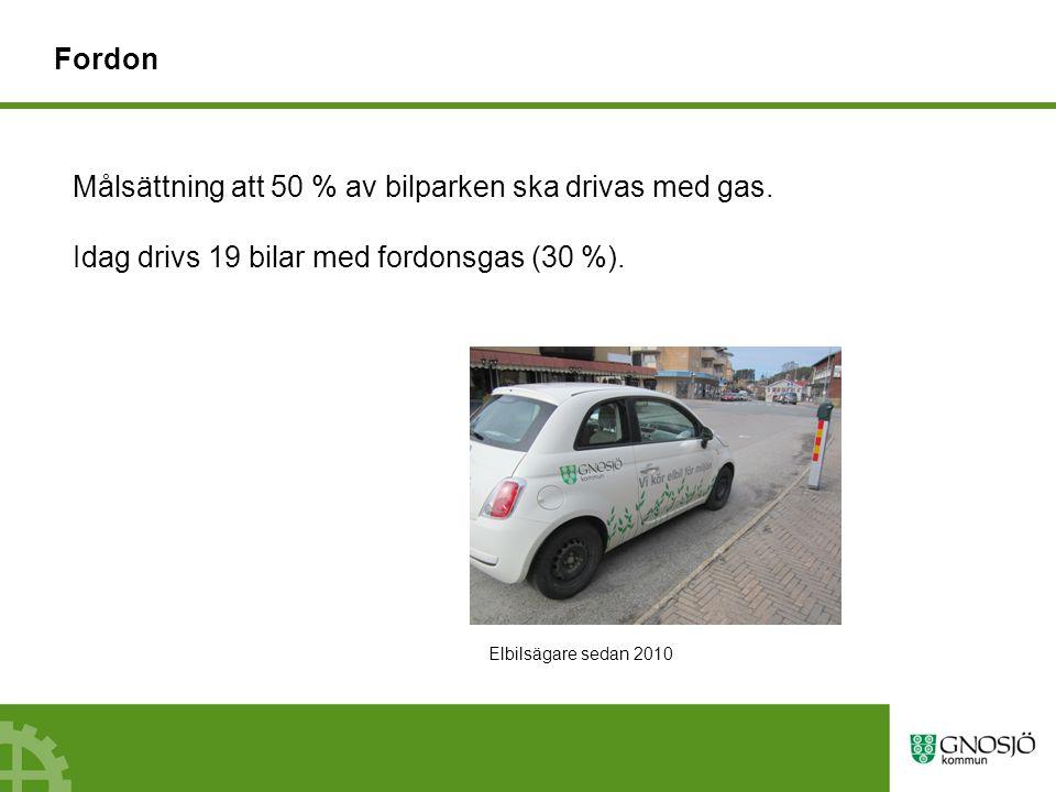 Fordon Målsättning att 50 % av bilparken ska drivas med gas.
