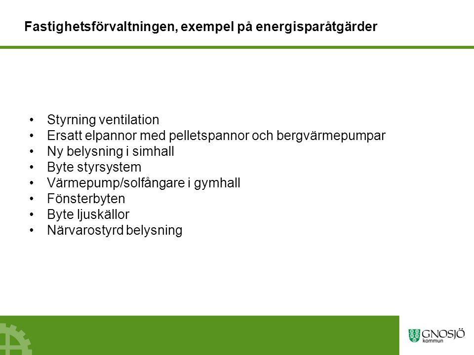 Fastighetsförvaltningen, exempel på energisparåtgärder Styrning ventilation Ersatt elpannor med pelletspannor och bergvärmepumpar Ny belysning i simhall Byte styrsystem Värmepump/solfångare i gymhall Fönsterbyten Byte ljuskällor Närvarostyrd belysning