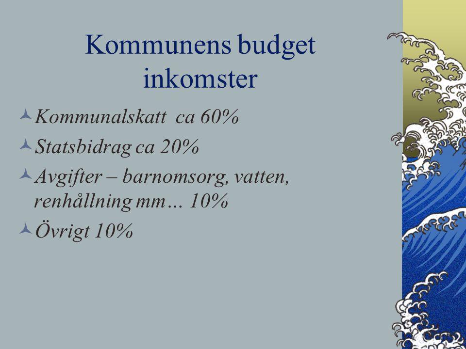Kommunens budget inkomster Kommunalskatt ca 60% Statsbidrag ca 20% Avgifter – barnomsorg, vatten, renhållning mm… 10% Övrigt 10%