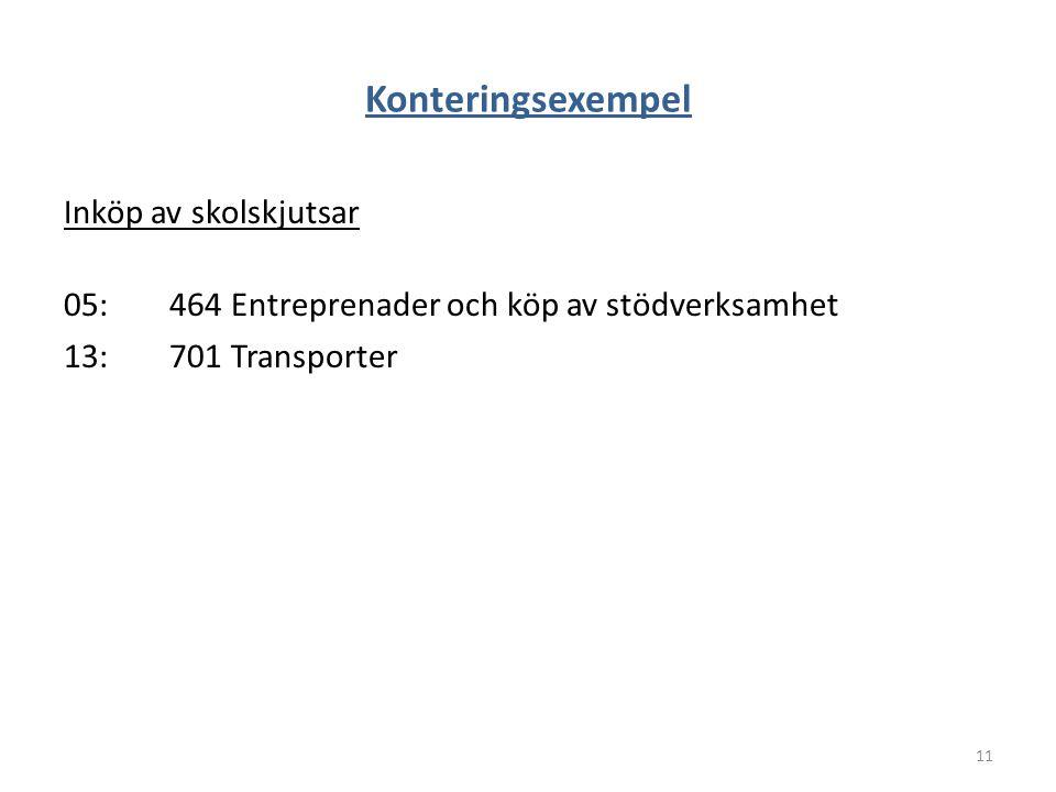 Konteringsexempel Inköp av skolskjutsar 05: 464 Entreprenader och köp av stödverksamhet 13: 701 Transporter 11