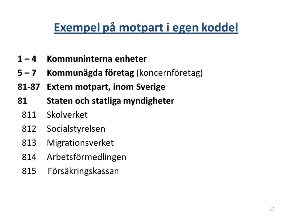 Exempel på motpart i egen koddel 1 – 4Kommuninterna enheter 5 – 7Kommunägda företag (koncernföretag) 81-87Extern motpart, inom Sverige 81Staten och st