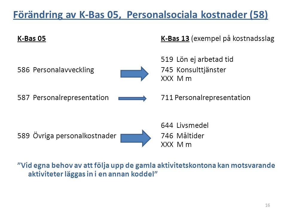 Förändring av K-Bas 05, Personalsociala kostnader (58) K-Bas 05K-Bas 13 (exempel på kostnadsslag 519 Lön ej arbetad tid 586 Personalavveckling745 Kons