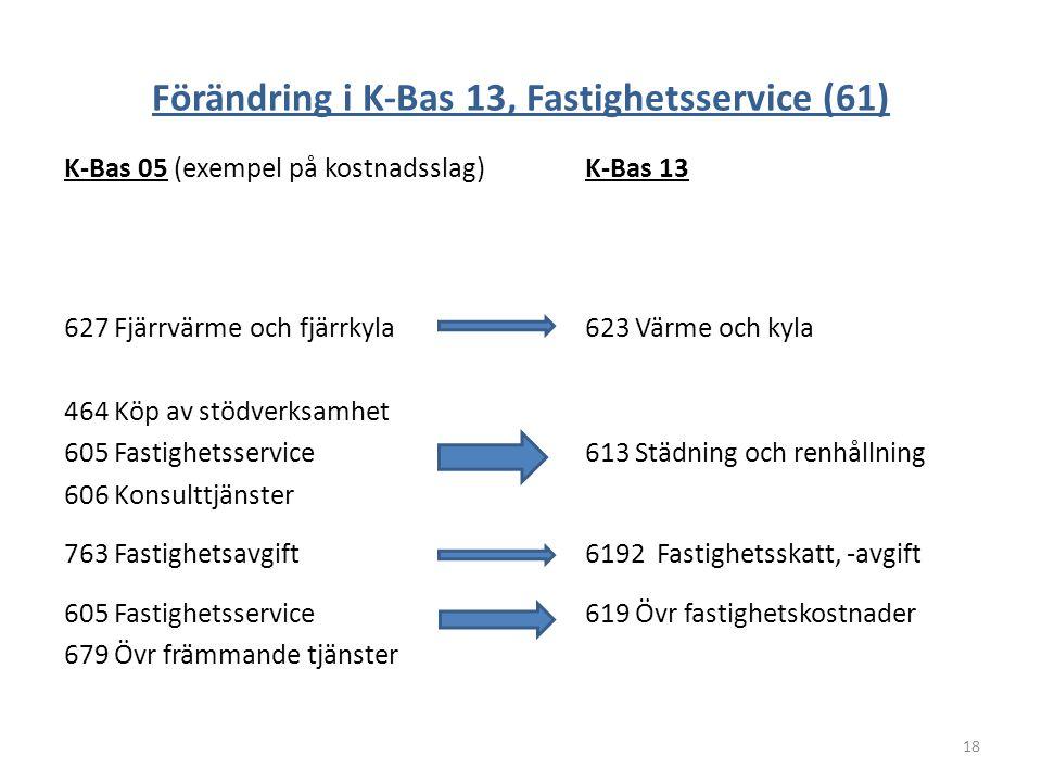 Förändring i K-Bas 13, Fastighetsservice (61) K-Bas 05 (exempel på kostnadsslag)K-Bas 13 627 Fjärrvärme och fjärrkyla623 Värme och kyla 464 Köp av stö