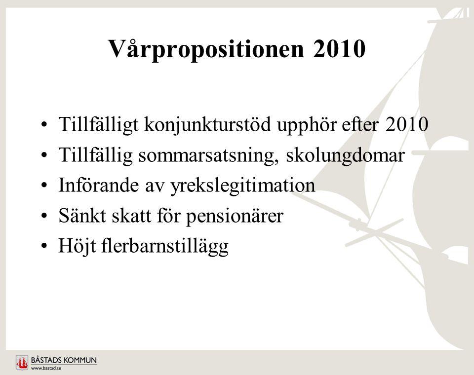 Vårpropositionen 2010 Tillfälligt konjunkturstöd upphör efter 2010 Tillfällig sommarsatsning, skolungdomar Införande av yrekslegitimation Sänkt skatt för pensionärer Höjt flerbarnstillägg