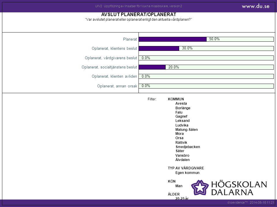 UIV2 Uppföljning av Insatser för Vuxna missbrukare, version 2 AVSLUT PLANERAT/OPLANERAT