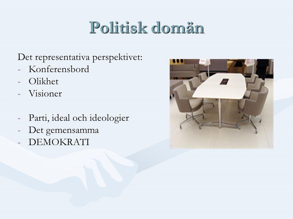 Politisk domän Det representativa perspektivet: -Konferensbord -Olikhet -Visioner -Parti, ideal och ideologier -Det gemensamma -DEMOKRATI