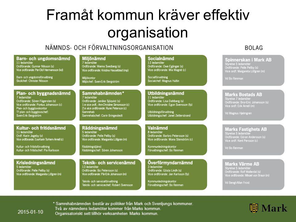 Framåt kommun kräver effektiv organisation 2015-01-10 * Samrehabnämnden består av politiker från Mark och Svenljungs kommuner. Två av nämndens ledamöt