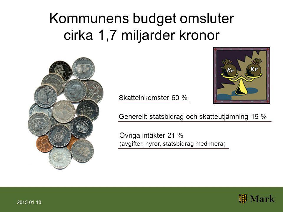Kommunens budget omsluter cirka 1,7 miljarder kronor 2015-01-10 Skatteinkomster 60 % Generellt statsbidrag och skatteutjämning 19 % Övriga intäkter 21 % (avgifter, hyror, statsbidrag med mera)