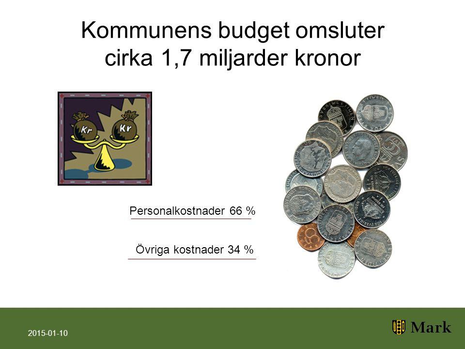 Kommunens budget omsluter cirka 1,7 miljarder kronor 2015-01-10 Personalkostnader 66 % Övriga kostnader 34 %