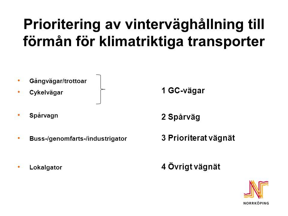 Prioritering av vinterväghållning till förmån för klimatriktiga transporter Gångvägar/trottoar Cykelvägar Spårvagn Buss-/genomfarts-/industrigator Lokalgator 1 GC-vägar 2 Spårväg 3 Prioriterat vägnät 4 Övrigt vägnät