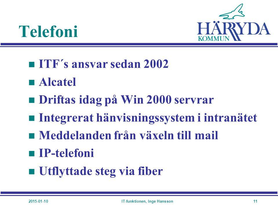 2015-01-10IT-funktionen, Inge Hansson11 Telefoni n ITF´s ansvar sedan 2002 n Alcatel n Driftas idag på Win 2000 servrar n Integrerat hänvisningssystem