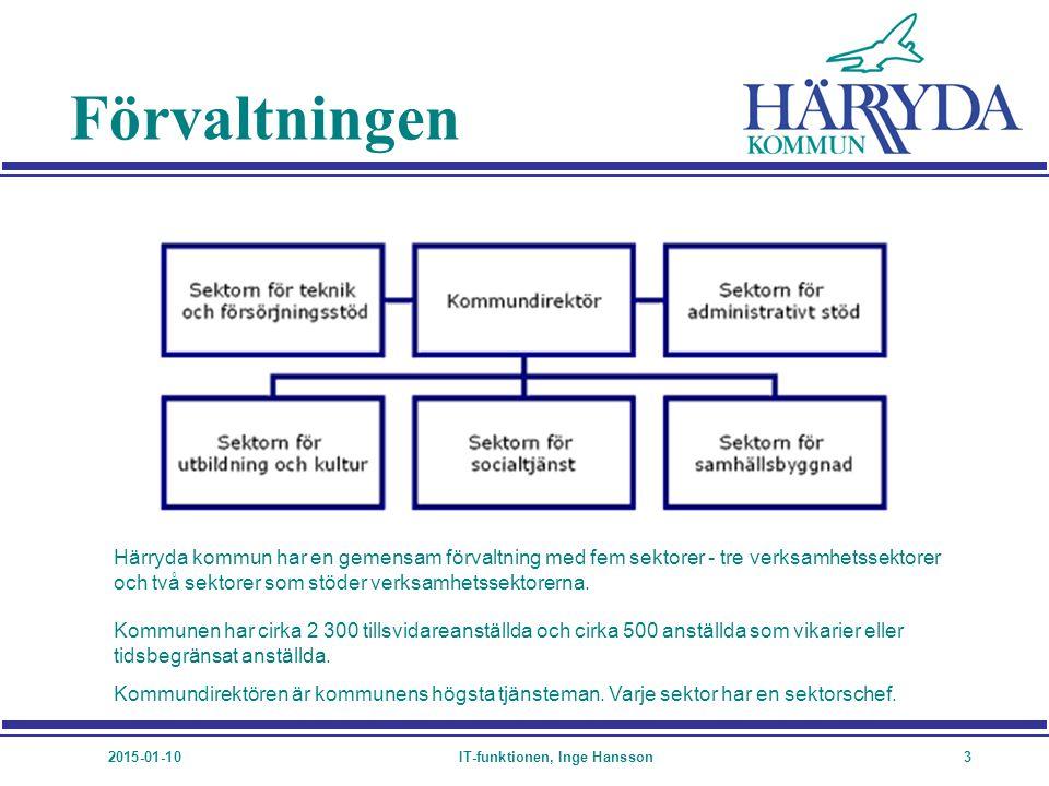 2015-01-10IT-funktionen, Inge Hansson3 Förvaltningen Härryda kommun har en gemensam förvaltning med fem sektorer - tre verksamhetssektorer och två sek