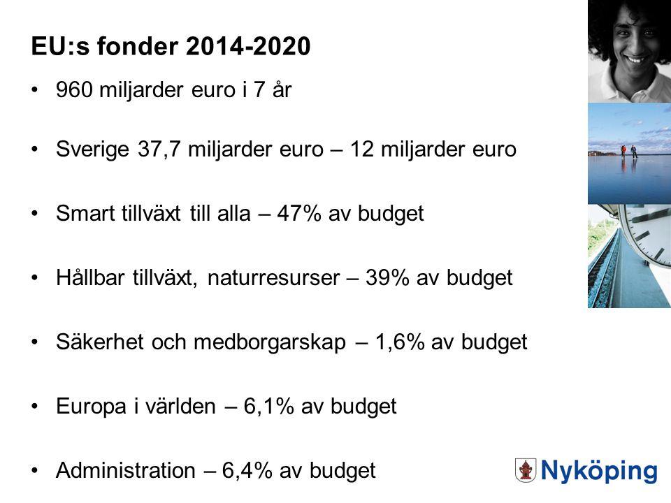 EU:s fonder 2014-2020 960 miljarder euro i 7 år Sverige 37,7 miljarder euro – 12 miljarder euro Smart tillväxt till alla – 47% av budget Hållbar tillväxt, naturresurser – 39% av budget Säkerhet och medborgarskap – 1,6% av budget Europa i världen – 6,1% av budget Administration – 6,4% av budget