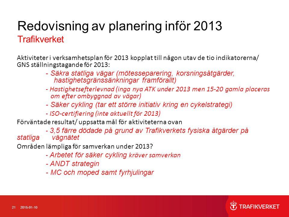212015-01-10 Redovisning av planering inför 2013 Trafikverket Aktiviteter i verksamhetsplan för 2013 kopplat till någon utav de tio indikatorerna/ GNS