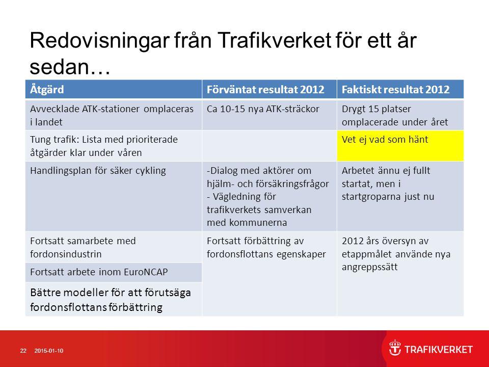 222015-01-10 Redovisningar från Trafikverket för ett år sedan… ÅtgärdFörväntat resultat 2012Faktiskt resultat 2012 Avvecklade ATK-stationer omplaceras